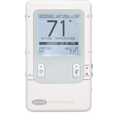 Carrier Controls And Thermostats