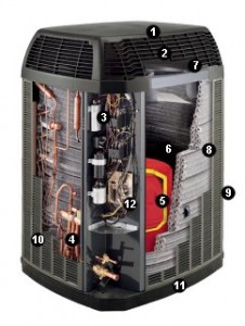 Hvac Deals Low Cost Patented Performance Comfort W Trane