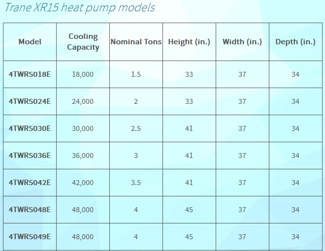 Trane Heat Pump Comparison A Review Of Residential Trane Heat Pumps