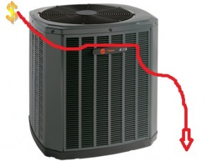 Central AC Installation